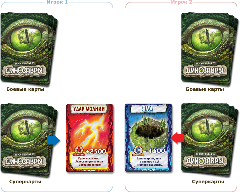 карты играть динозавры